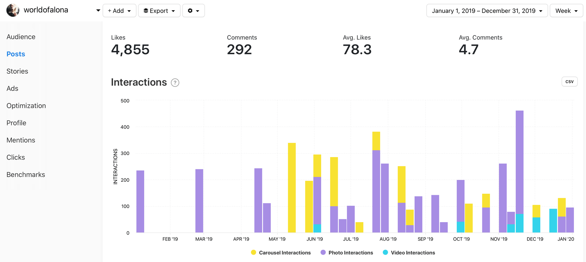 Get more analytical data with Minter.io - Graph by Minter.io