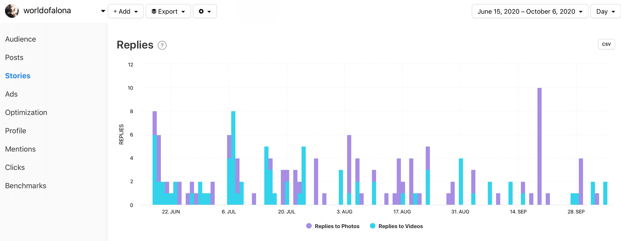 Replies graph for Instagram by Minter.io