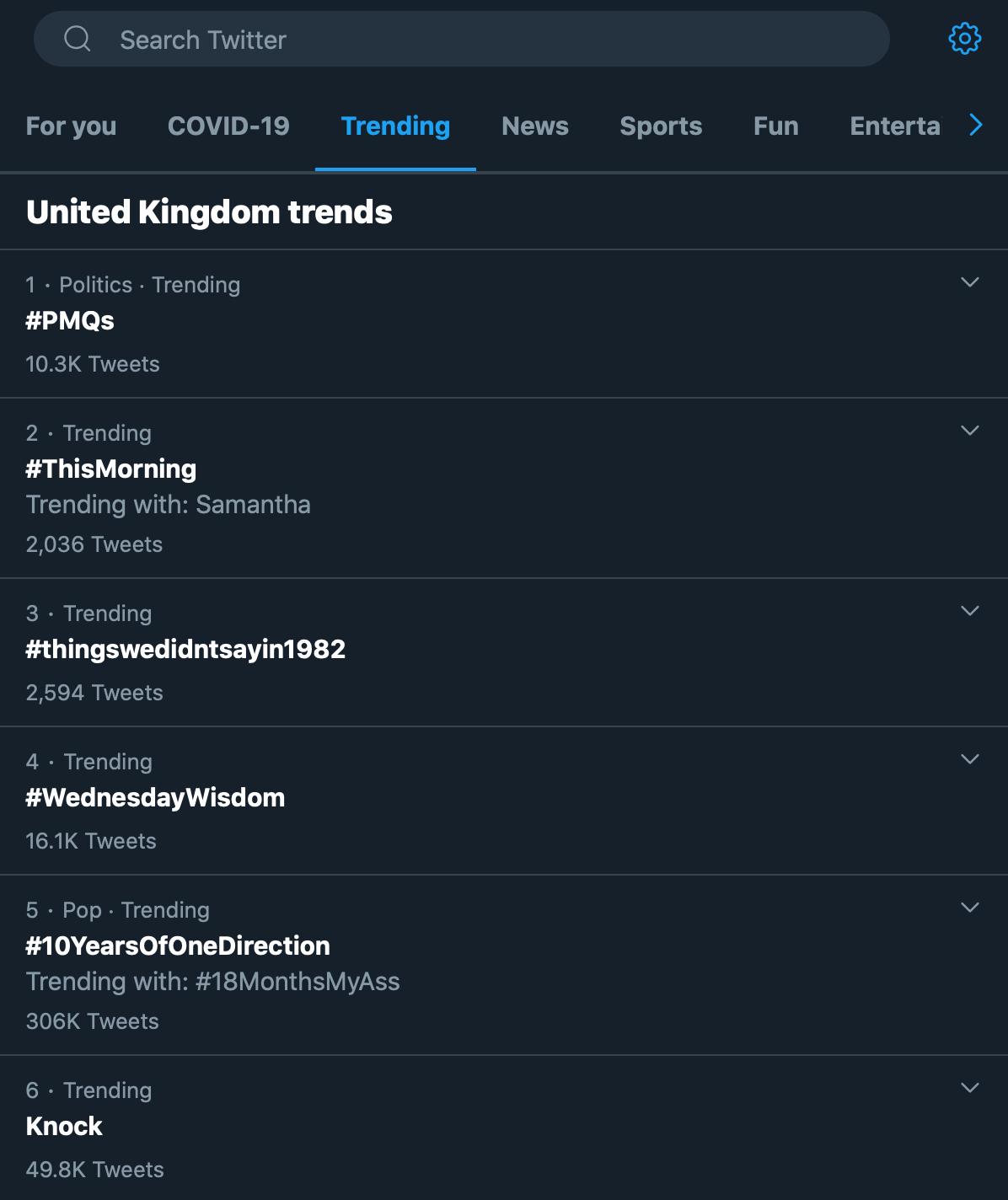 Twitter's Trending tab