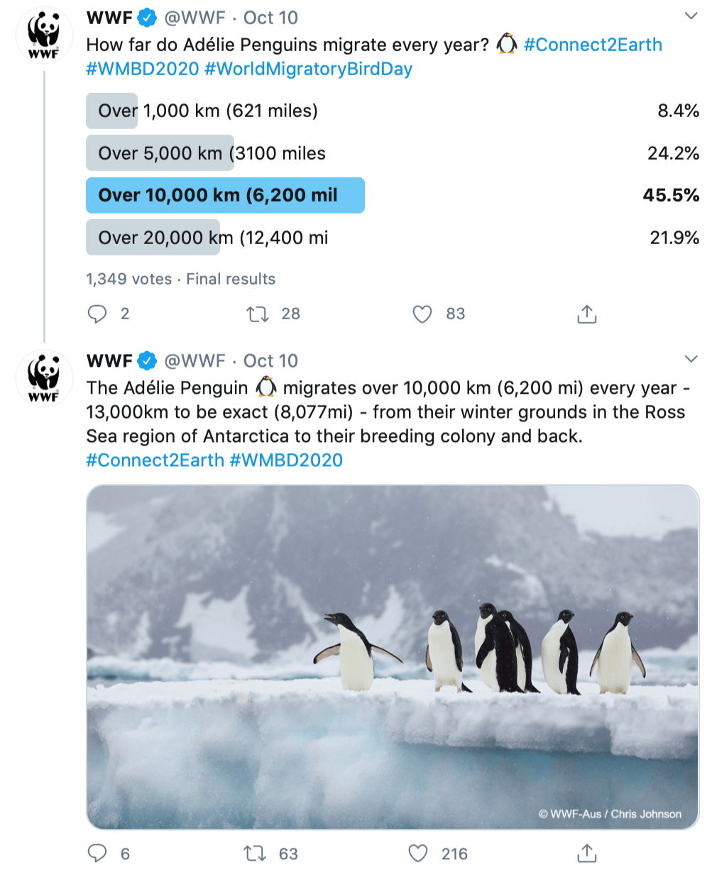 Twitter poll by @WWF