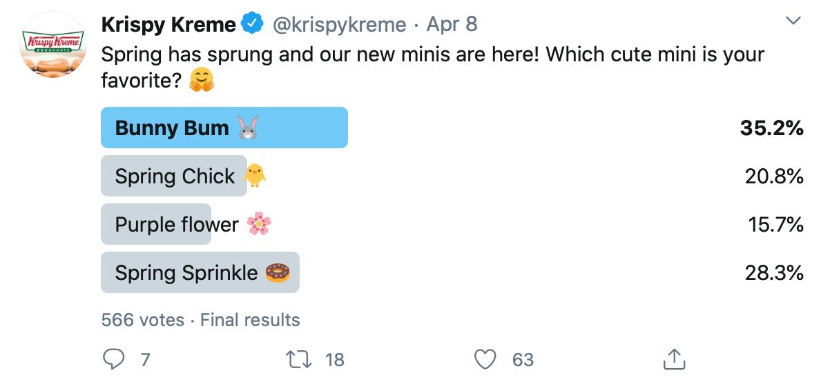 Twitter poll by @krispykreme