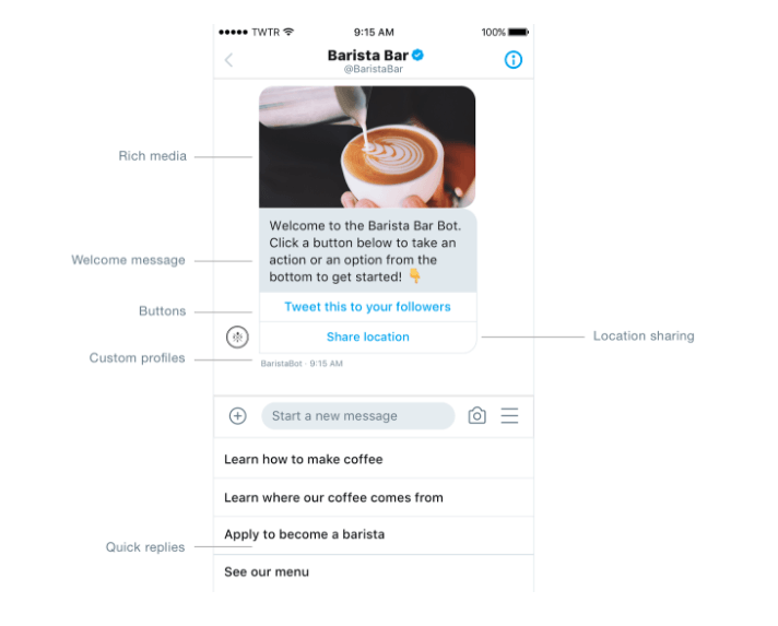 Image by Twitter of DM marketing using automation