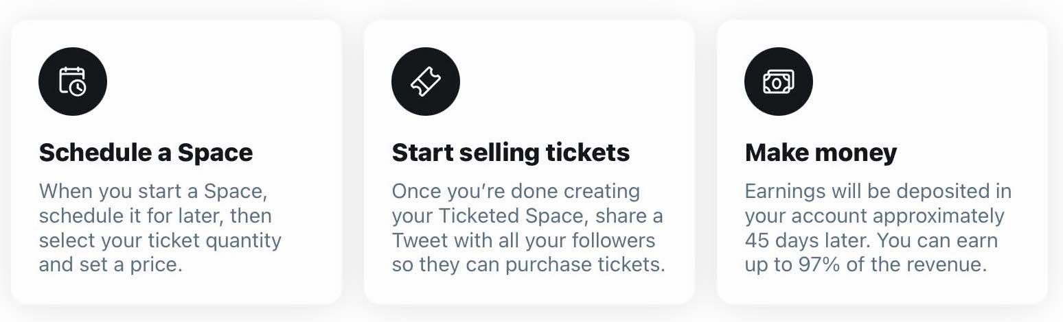 Earn up to 97% of revenue from ticketed spaces sales on Twitter