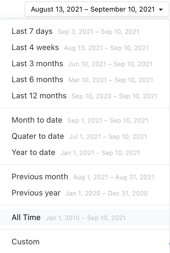 Date picker by Minter.io allows additional rate ranges including set time frames, all time and fully customisable